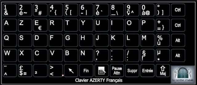 Mini-touches autocollantes clavier AZERTY 11mm 10mm - claviers étuis Androïd