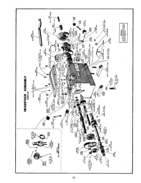 Tesla Coil Plans