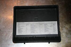 bmw e34 fuse box wiring diagram for you all u2022 rh onlinetuner co bmw e34 fuse box diagram bmw e34 fuse box location