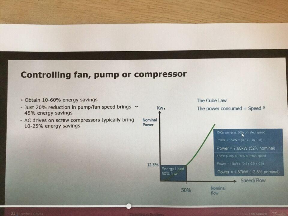 Frekvensomformer, Danfoss-Schneider-ABB