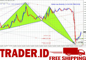 Details about FOREX INDICATOR ZUP PRO TRADING SYSTEM FOR METATRADER 4