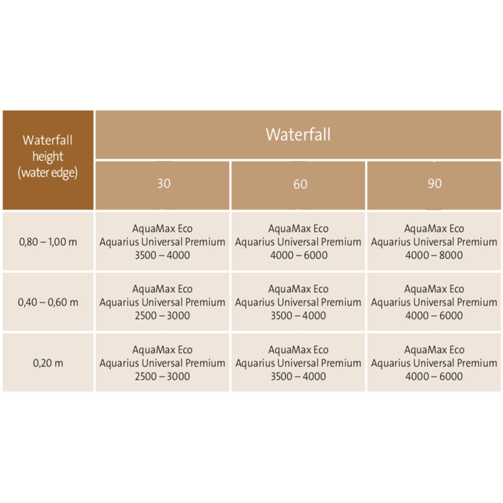 OASE POND WATERFALL BLADE 30 GARDEN CASCADE WATER FEATURE ILLUMINATION LED LIGHT