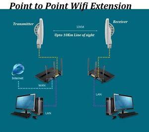 Extend Wifi Signal Coverage Upto 10km Antenna Wireless 5