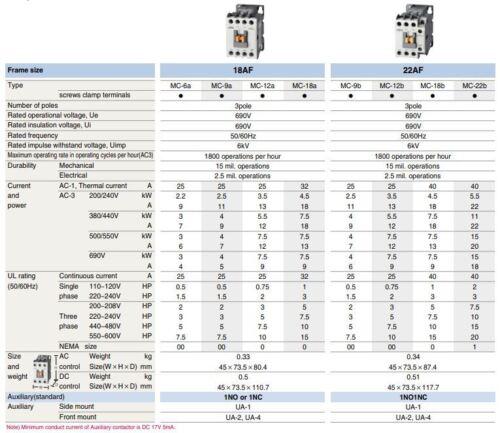 LS MC-12B CONTACTOR 3 POLE RATED TO 12A 5.5KW 1 NO 1 NC RF634B 220V~240V COIL