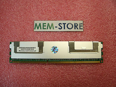 A5095853 16GB DDR3 1066MHz PC3L-8500 RDIMM Memory Dell PowerEdge R715