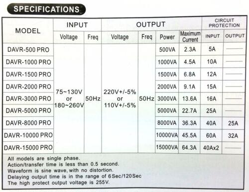 New 1500 Watt European Socket Converter Stabilizer 110V 220V Transformer 1500W
