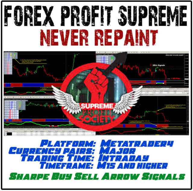 Forex trading system for sale
