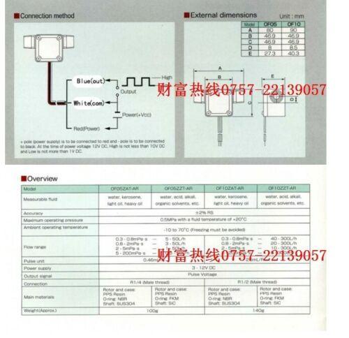 Sparex ® aufsteckhalter para luces giratorias universal