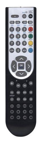 Telecomandi per INNOHIT RC1900 Nuovo