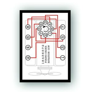 350 crate engine diagram firing order decal for oldsmobile olds v8 350 455 engine 062 ebay  oldsmobile olds v8 350 455 engine 062