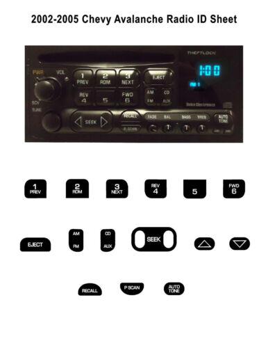 2002-2005 Chevy Avalanche Radio ID Refinishing Product