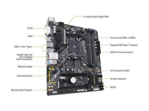 GIGABYTE B450M DS3H AM4 AMD B450 SATA 6Gb//s USB 3.1 HDMI Micro ATX AMD Motherboa