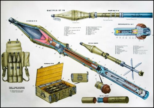 Russian Anti Tank Grenade Launcher RPG-7B Poster Picture