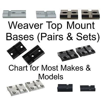 Weaver Top Mount Matte Black Base Pair Browning BAR