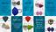 Indexbild 2 - ⭐ 5x FFP2 Masken Bunt Farbig 5-Lagig Mundschutz Maske ERWACHSENE & KINDER GRÖSSE