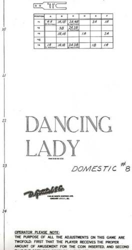 SCHEMA POUR FLIPPER GOTTLIEB DANCING LADY
