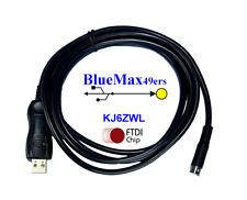Ftdi Usb Allen Bradley Micrologix 1400 1200 Programming Cable 1761 Cbl Pm02
