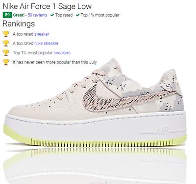 nike air force 1 sage low premium camo