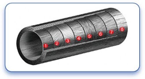 3k carbon fiber tube 11 12mm 13 14 15 15 15 16 17 18mm 19 20mm 500mm FIBRA CARBONE DE TUBO 9accfd