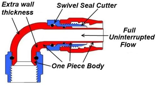 AN 10 120 Degree ULTRAFLOW Swivel Seal Hose Fitting AN10 JIC -10 AN 10