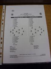 27/11/2013 Manchester City Youth U19 v Viktoria Plzen Youth U19 [UEFA Youth Leag