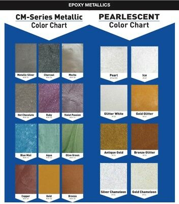 Floor Epoxy Metallics Pack Designed for 3 Gallon Epoxy Kits
