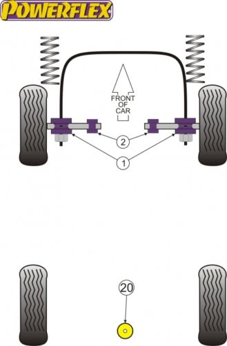 2x Pu-Buchsen Spurstange Audi 100 200 V8 Avant 43 44 Quattro Powerflex PFF3-405