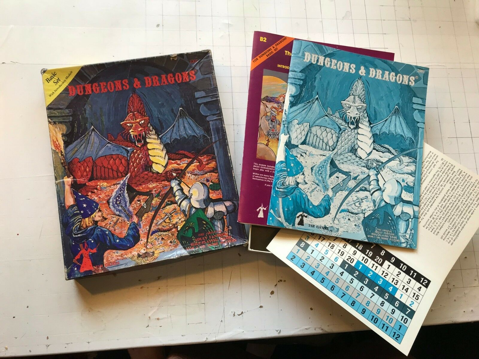 TSR D&D Dungeons and Dragons rpg box 1979 1001 basic set holmes gary gygax rare