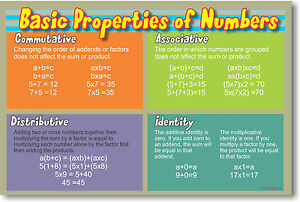 Basic Properties of Numbers MATH Classroom NEW POSTER | eBay