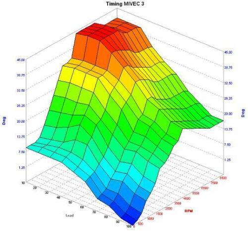 simetriaoptica.com Fiat Coupe 2.0 16V Turbo Performance Chips ...