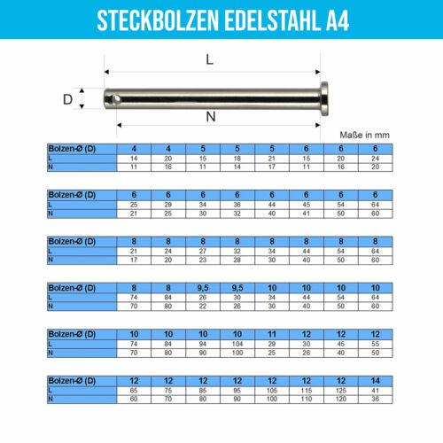 5x Steckbolzen inkl Federstecker A4 Edelstahl Splintbolzen Sicherungssplint V4A