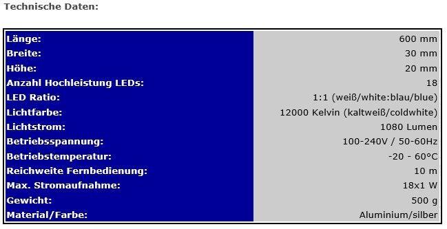 ZUSÄTZLICHE LED BAR FÜR AB4 AQUARIUMBELEUCHTUNG 60CM TAGESLICHTSIMULATOR AB4-2 AB4-2 AB4-2 d34506