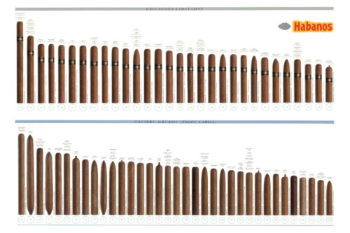 "Habanos Cuban Cigar Size Guide Chart 24/""x 36/"" Limited Edition Cigar Size Poster"