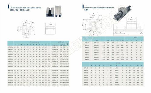 2 Set SBR20-2500+500mm 20 MM  SUPPORTED LINEAR RAIL SHAFT ROD with 4 SBR20UU