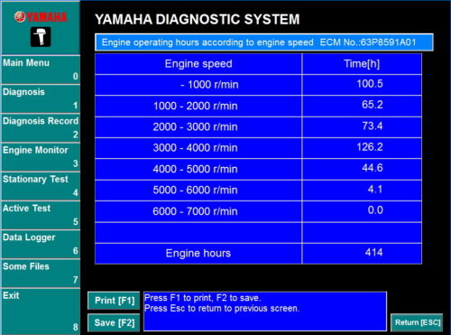 High Quality YDS Diagnostic cable set for Yamaha Outboard WaveRunner Jet Boat