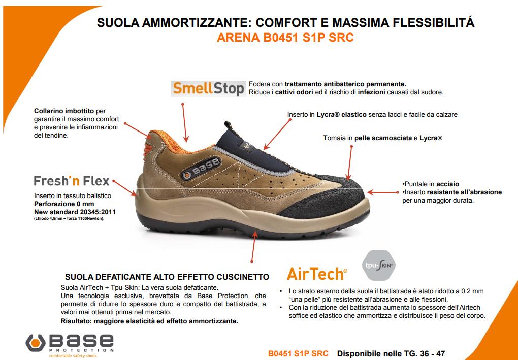 SCARPA LAVoro hombres BASE B0451 ARENA CLASSIC SUOLA DEFATICANTE AirTech AirTech AirTech zapatos WORK b4379d