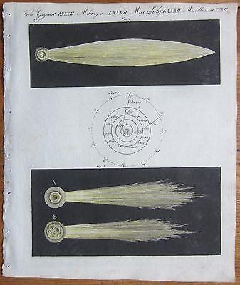 Bertuch: Handcolored Print Astronomy Comet II - 1799#
