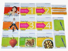Weight Watchers Start Broschüren Points KOMPLETTSET Ihr Sattmacher Plan SET 2017