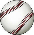 1983 Topps Ken Griffey #110 Baseball Card