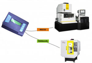 USB READER Replace Fanuc Parallel tape 5T 5M 6T 6M 7M Drip feed DNC CNC