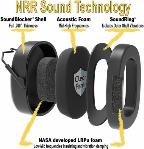 Noise Cancelling Ear Muffs Shooters Hearing Protection Safety Range Cancellation
