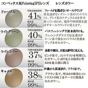 Shimano glassOverture-M2 glassOverture-M2 glassOverture-M2 Titanium Light Grün HG-129P Japan Rare fishing 800028