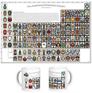 Zak zychs periodic table first 18 elements two mugs one poster image is loading zak zych 039 s periodic table first 18 urtaz Image collections