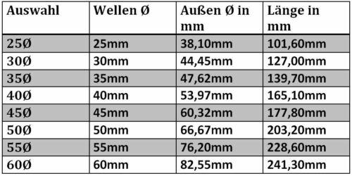 Rubber Flex Innenlager Wellenabdichtung für Ø25mm Ø50mm Wellenanlagen