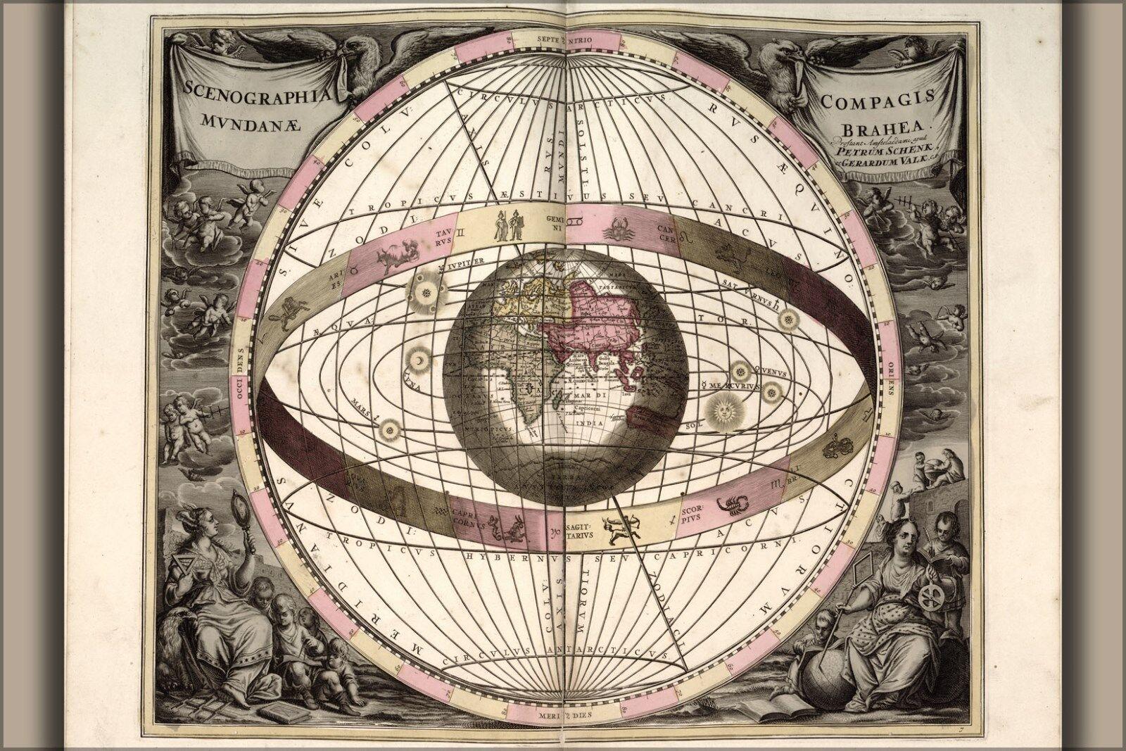 Poster, Molte Misure; Tycho Brahe Terra Centrato Sistema Sistema Sistema Solare 1708 980245