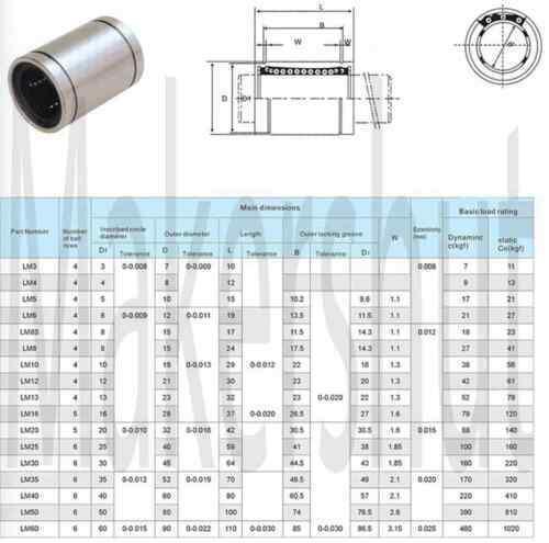 LM16UU 16 mm linéaire Roulement à billes Bague 16x28x37mm 3D imprimante-CNC