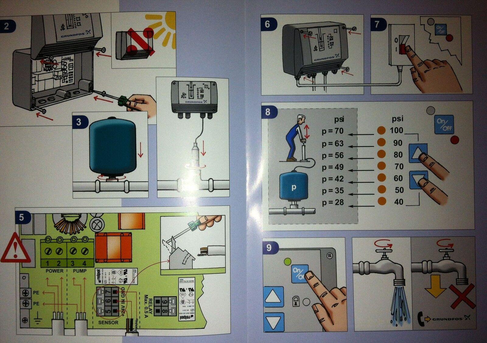 Grundfos Cu301 Wiring Diagram Complete Diagrams Instructions Sqe Control Unit With W Transducer Ebay Rh Com Manual