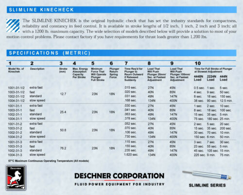 "MODEL 1002-31-1 DESCHNER Kinechek Hydraulic Speed Regulator Controller 1/"""