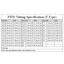 PTFE Schlauch Teflonschlauch 260℃ Teflon Tube Meterware 3D Drucker 2.5KV//300V