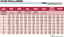 OSBORN 8105040420 #110 3 x 4.2mm HSS TiN COATED JOBBER DRILL EUROPA TOOL